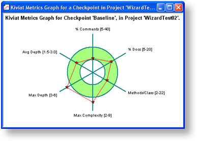 New sourcemonitor 20 code metrics tool mike swansons blog ccuart Choice Image